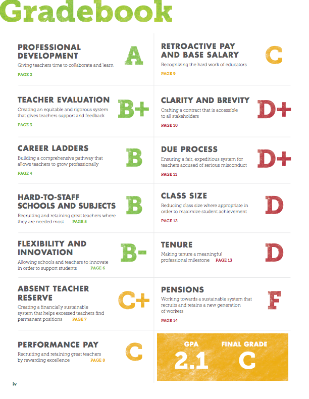 A Passing Grade | Educators for Excellence